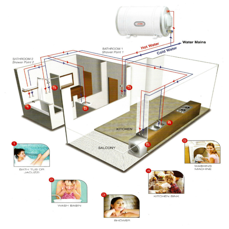 Joven-water-heater-singapore-jh15-diagram