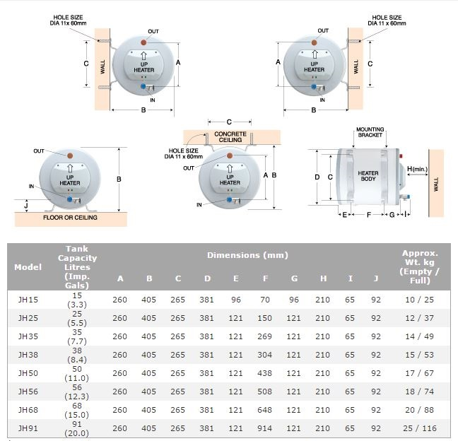 Joven-water-heater-singapore-jh15-specifications