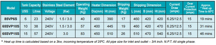 Rheem-water-heater-singapore-technical-details