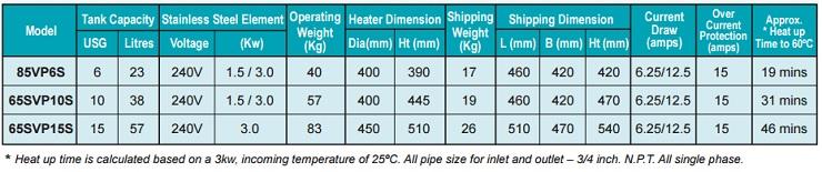 Rheem-water-heater-singapore-technical-details
