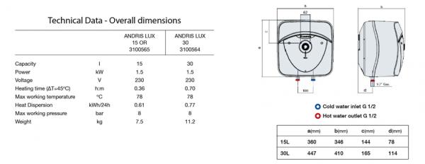 Ariston-AN30-LUX-Storage-Water-Heater-Tank-Features-1