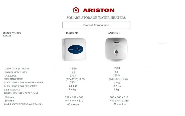 Ariston-AN30R-Storage-Heater-Tank-Features-5