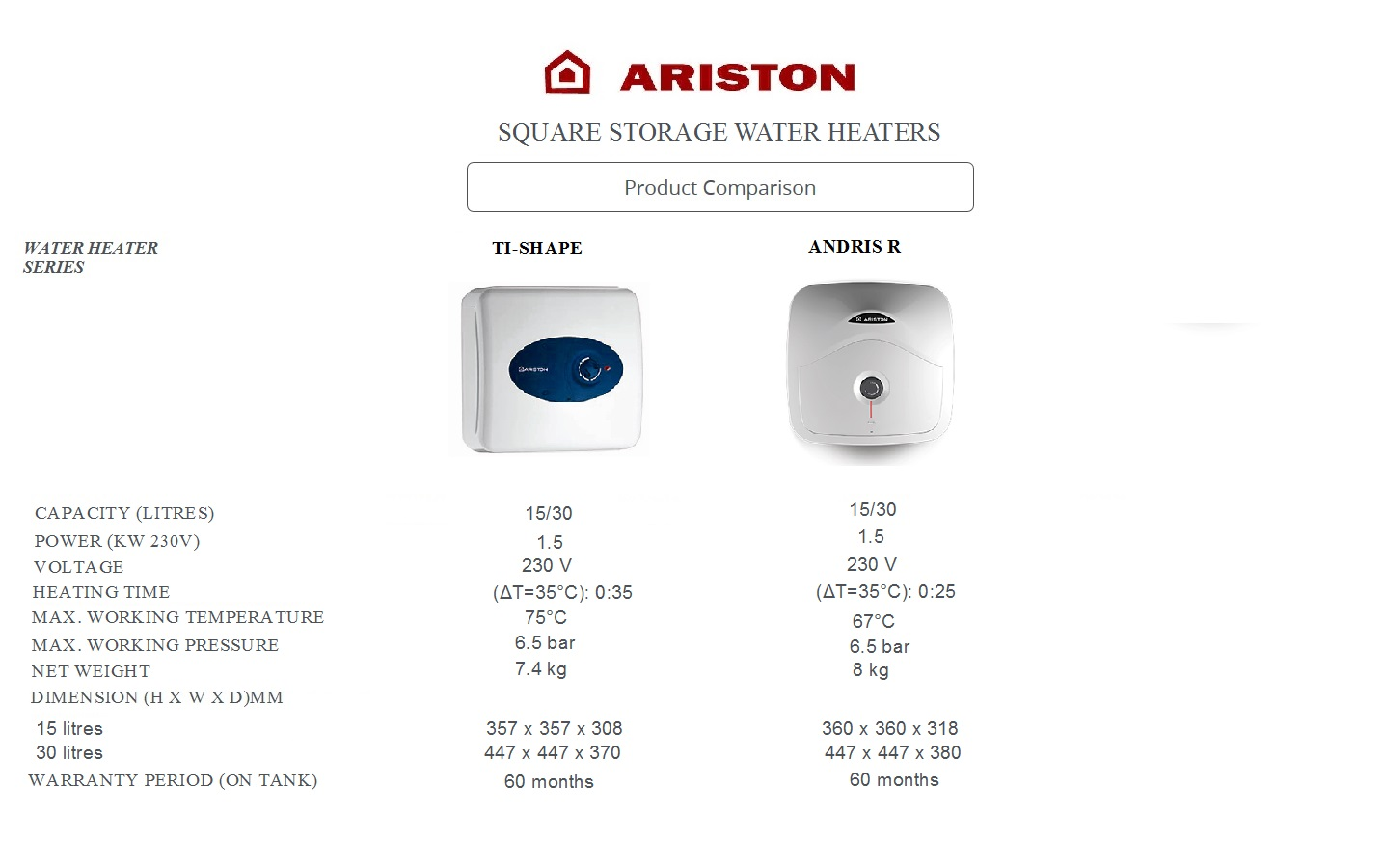 Ariston-AN30R-Storage-Heater-Tank-Features-5