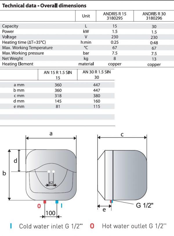 Ariston-AN30R-Storage-Heater-Tank-Features-7