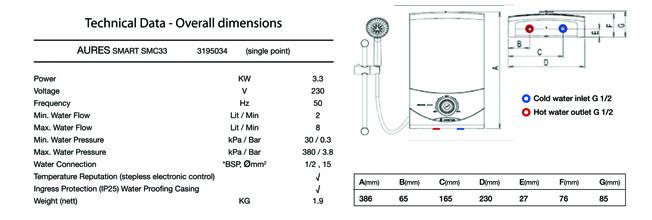 Ariston-SMC33-Instant-Heater-Features-5