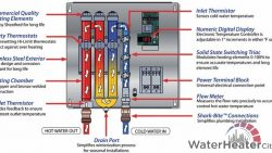 Common Water Heater Problems in Singapore
