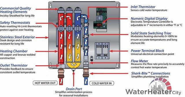 Instant-Water-Heater_wm