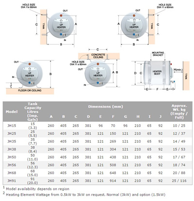 Joven-JVA-25-Water-Storage-Tank-Features-2