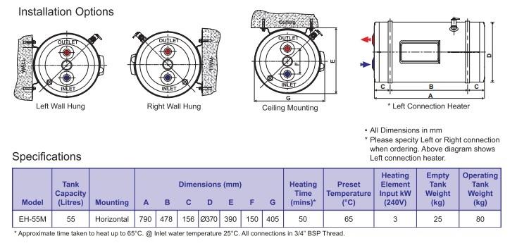 Rheem-EH-55M-Storage-Water-Heater-Tank-Features-3
