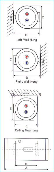 Rheem-Ehg30-Storage-Water-Heater-Features-2