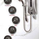 Rheem-RH388-Instant-Heater-Features-1