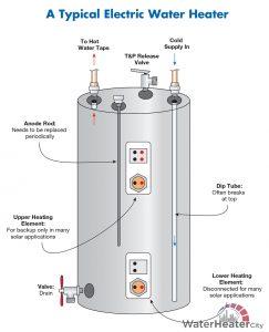 Storage-Water-Heater_wm