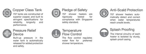 707-COMPACT-features-water-heater-singapore