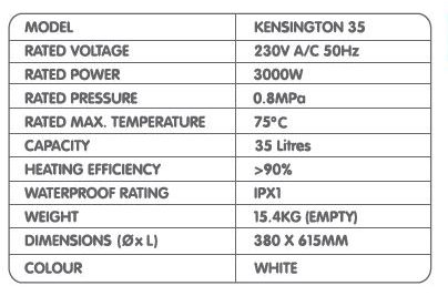 707 kensington 35L features water heater city singapore