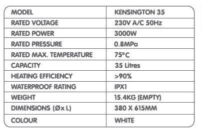 707 kensington 35L features water heater city singapore